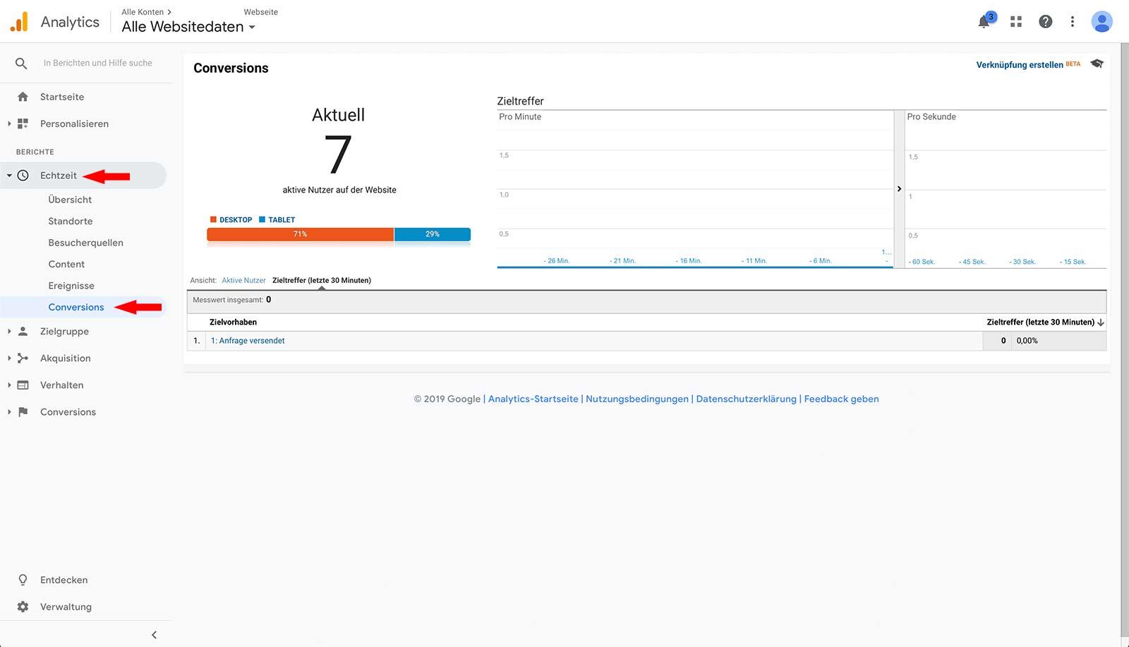 Conversion Tracking eines Contact Form 7 Formulars in der Google Analytics Echtzeit Ansicht testen
